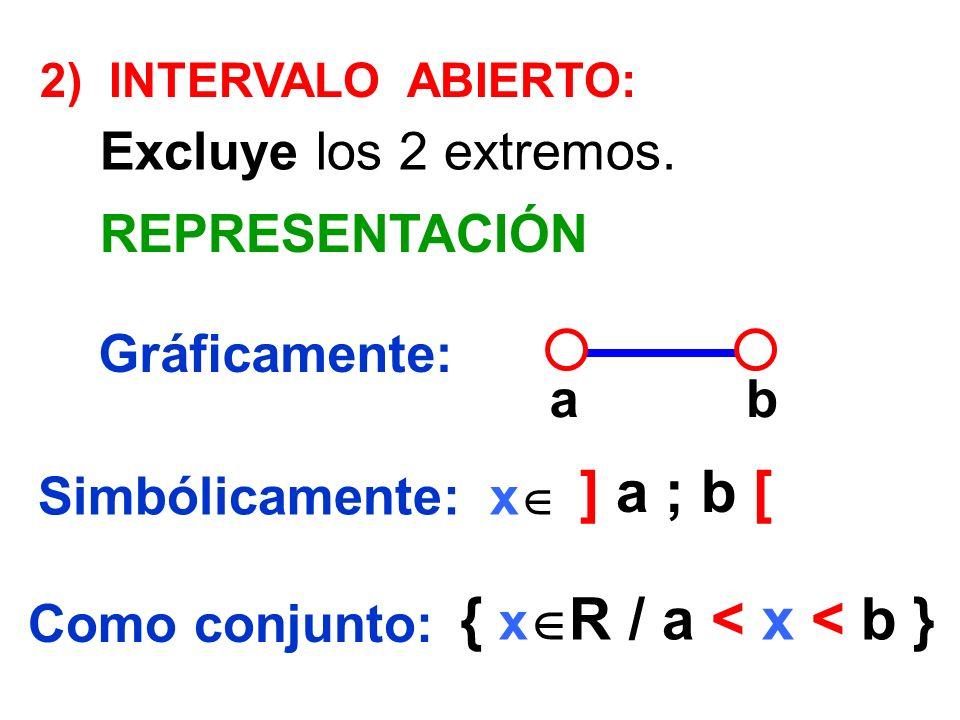 ] a ; b [ { xR / a < x < b } Excluye los 2 extremos.